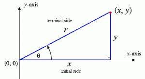 Pengertian Garis Dan Sudut Matematika dan Contoh Soal