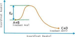 grafik kim-1