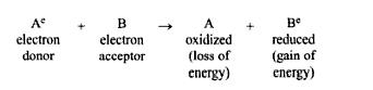 rumus-reaksi-redoks-reduksi-oksidasi-donor