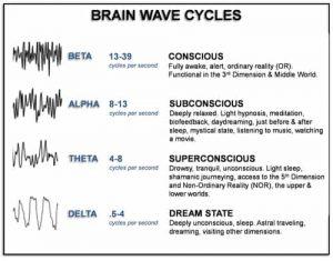 Fakta Ilmiah Mimpi - Pembelajaran Makalah komplit Pembahasan Buku
