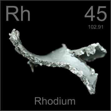 Rhodium | Rodium (Rh) : Sifat, Kegunaan Dan Bahaya