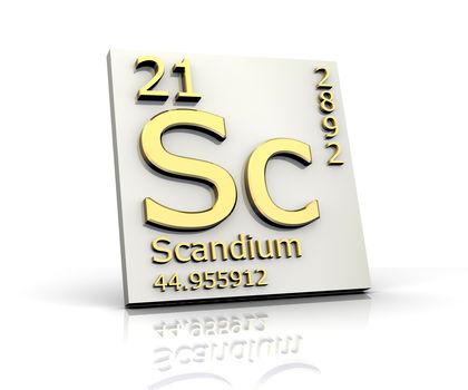 Skandium (Sc) : Sejarah, Sifat dan Rumus Kimia