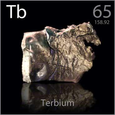Terbium (Tb) : Pengertian, Sifat dan Kegunaan